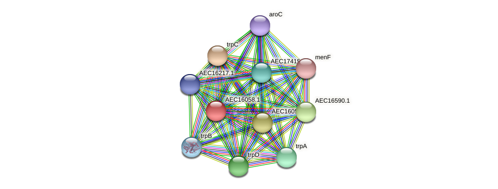 UMN179_00021 protein (Gallibacterium anatis) - STRING interaction network