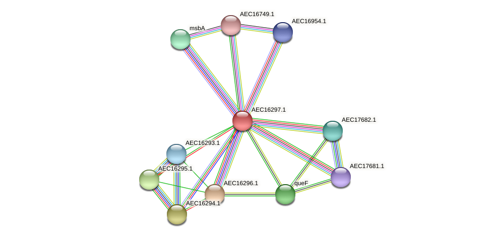 UMN179_00260 protein (Gallibacterium anatis) - STRING interaction network