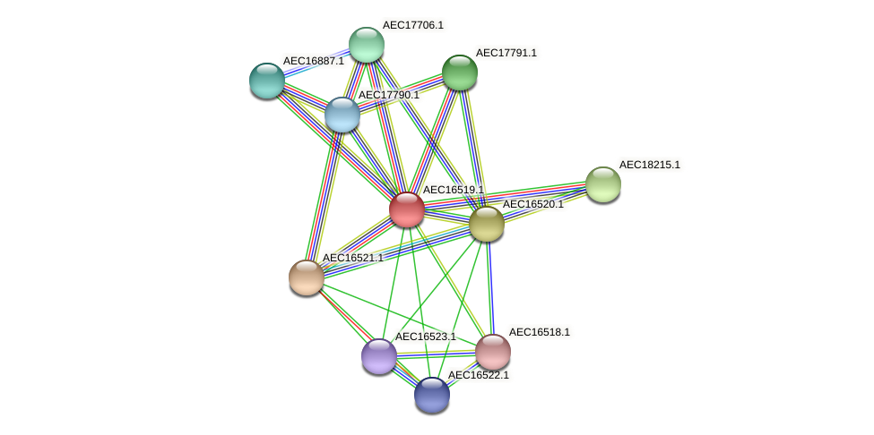 UMN179_00483 protein (Gallibacterium anatis) - STRING interaction network