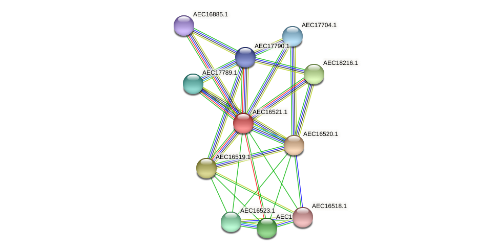 UMN179_00485 protein (Gallibacterium anatis) - STRING interaction network
