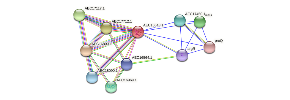 UMN179_00512 protein (Gallibacterium anatis) - STRING interaction network