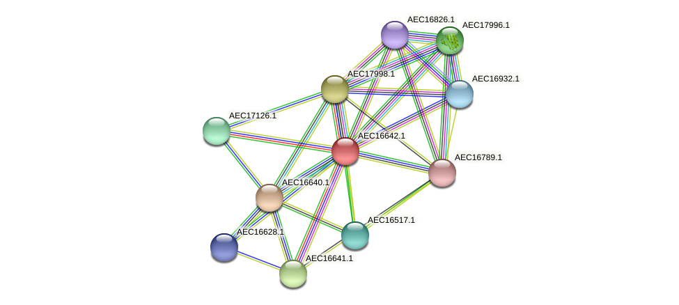 UMN179_00608 protein (Gallibacterium anatis) - STRING interaction network