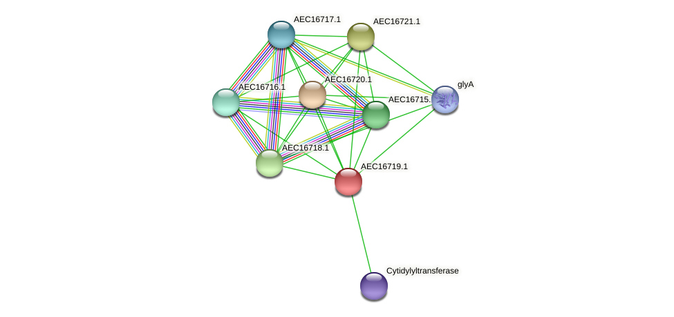 UMN179_00687 protein (Gallibacterium anatis) - STRING interaction network