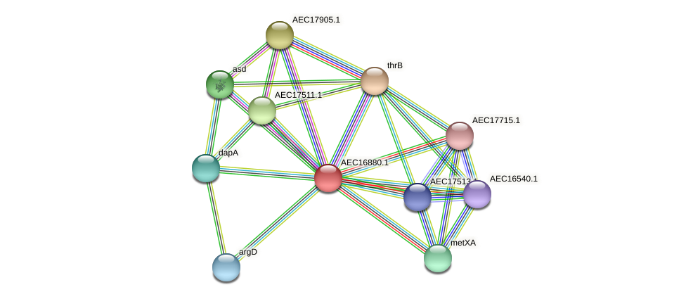 UMN179_00850 protein (Gallibacterium anatis) - STRING interaction network