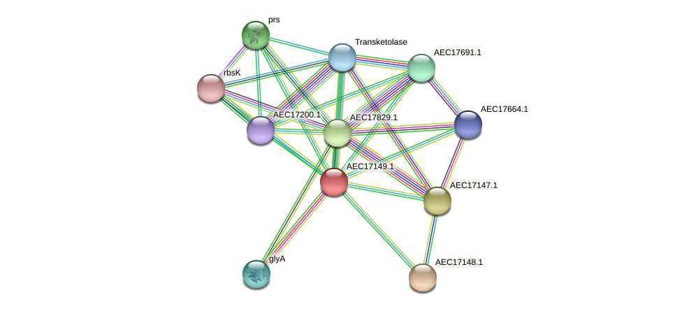 UMN179_01124 protein (Gallibacterium anatis) - STRING interaction network