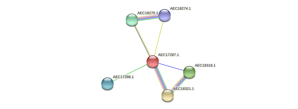 UMN179_01268 protein (Gallibacterium anatis) - STRING interaction network