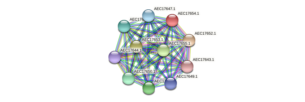 UMN179_01637 protein (Gallibacterium anatis) - STRING interaction network