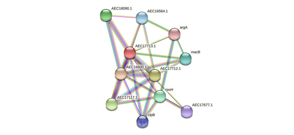UMN179_01698 protein (Gallibacterium anatis) - STRING interaction network