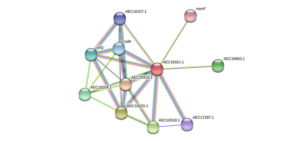 UMN179_02310 protein (Gallibacterium anatis) - STRING interaction network