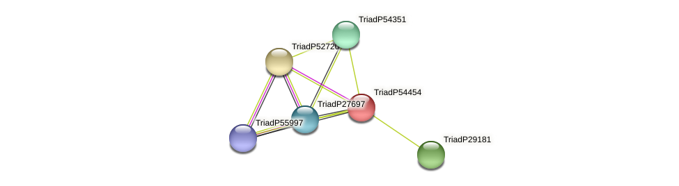 TriadP54454 protein (Trichoplax adhaerens) - STRING interaction network