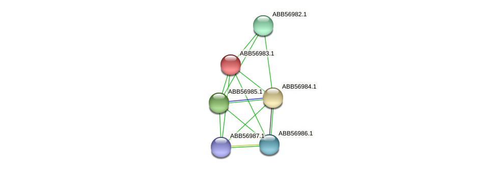 ABB56983.1 protein (Synechococcus elongatus PCC7942) - STRING interaction network