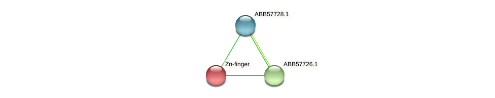 ABB57727.1 protein (Synechococcus elongatus PCC7942) - STRING interaction network