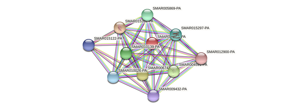 SMAR000732-PA protein (Strigamia maritima) - STRING interaction network