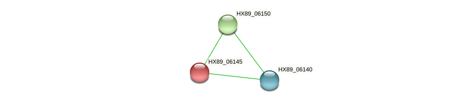 HX89_06145 protein (Dermacoccus nishinomiyaensis) - STRING interaction network