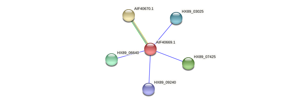 AIF40669.1 protein (Dermacoccus nishinomiyaensis) - STRING interaction network