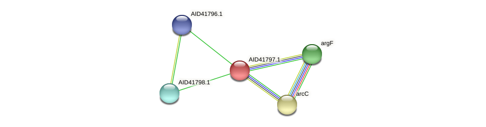 AID41797.1 protein (Staphylococcus xylosus) - STRING interaction network