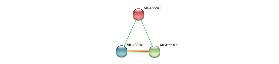 AID42220.1 protein (Staphylococcus xylosus) - STRING interaction network