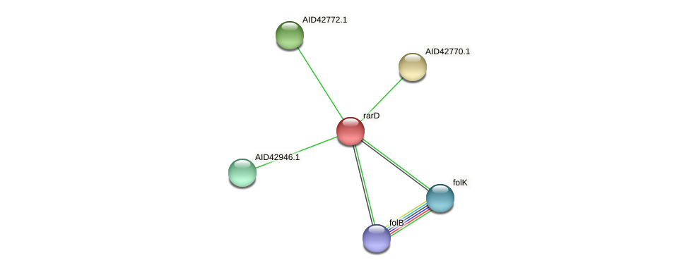 AID42771.1 protein (Staphylococcus xylosus) - STRING interaction network