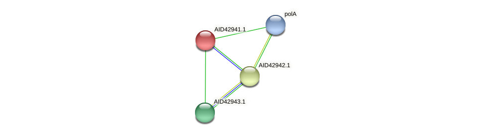 AID42941.1 protein (Staphylococcus xylosus) - STRING interaction network