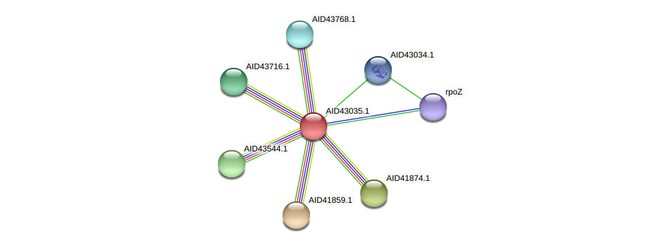AID43035.1 protein (Staphylococcus xylosus) - STRING interaction network