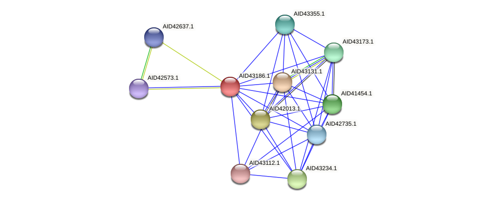 AID43186.1 protein (Staphylococcus xylosus) - STRING interaction network