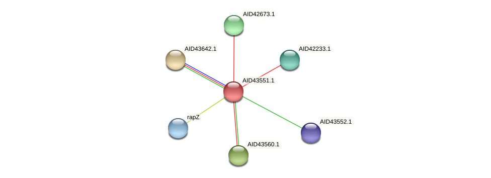 AID43551.1 protein (Staphylococcus xylosus) - STRING interaction network