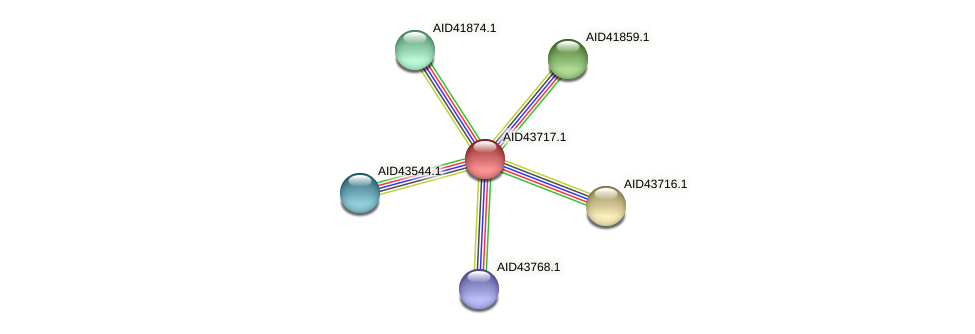 AID43717.1 protein (Staphylococcus xylosus) - STRING interaction network