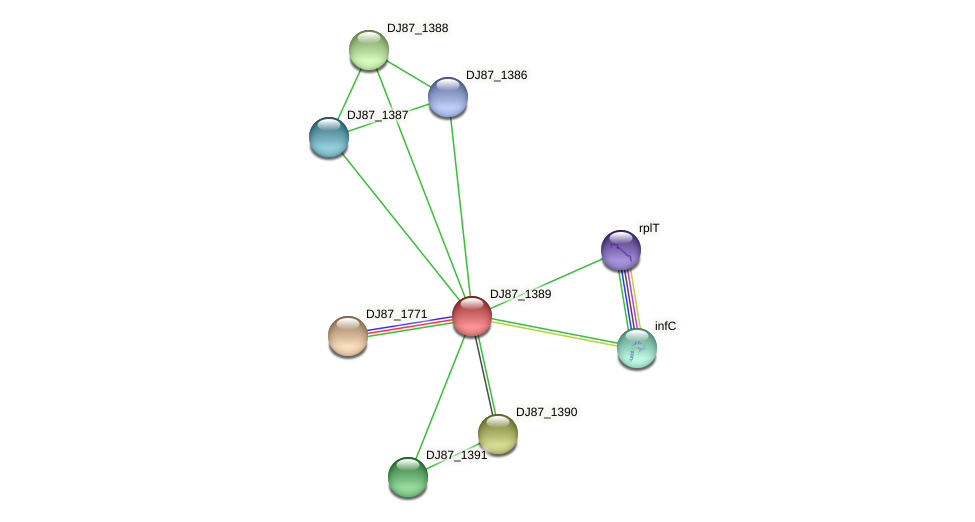 DJ87_1389 protein (Bacillus cereus) - STRING interaction network