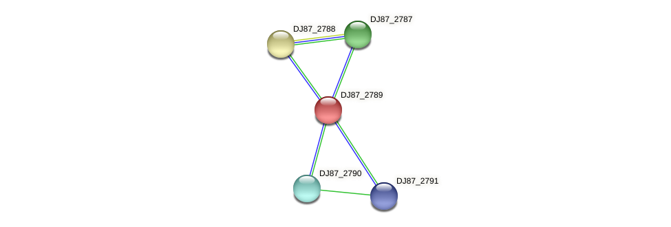 corA_1 protein (Bacillus cereus) - STRING interaction network