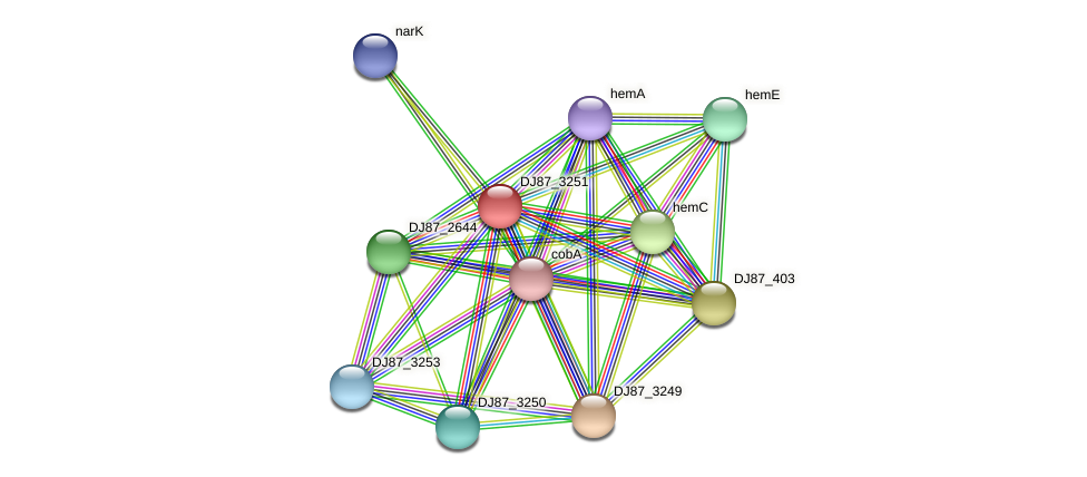 sumT_1 protein (Bacillus cereus) - STRING interaction network