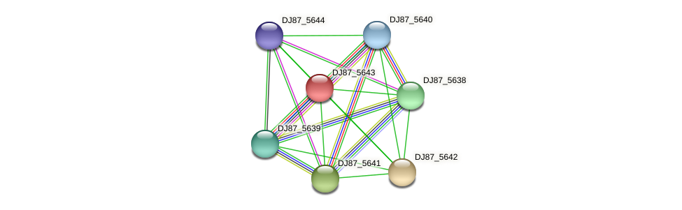 DJ87_5643 protein (Bacillus cereus) - STRING interaction network