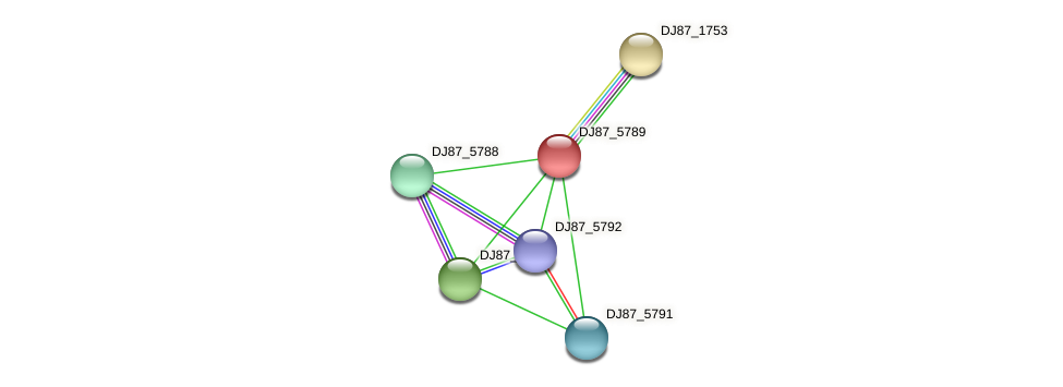 DJ87_5789 protein (Bacillus cereus) - STRING interaction network