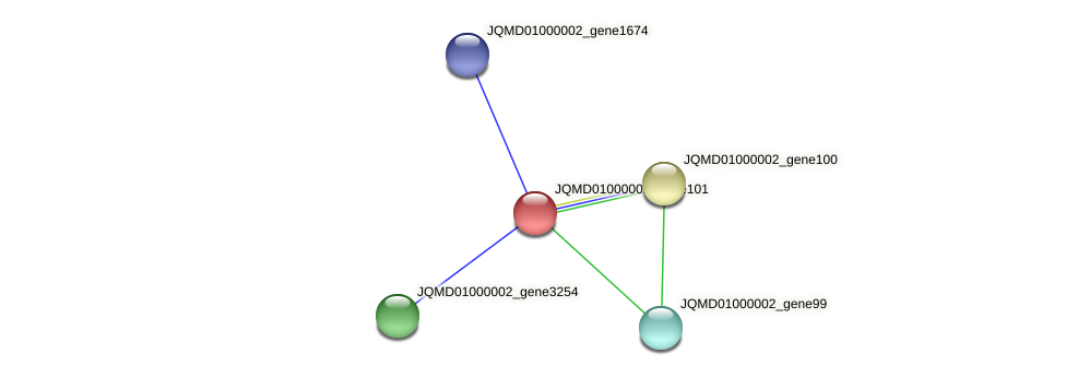 JQMD01000002_gene101 protein (Zobellia uliginosa) - STRING interaction network