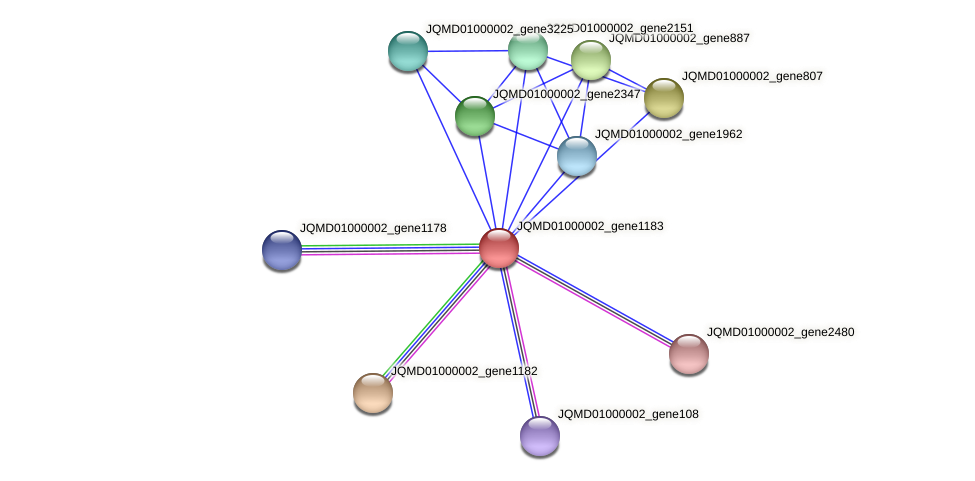 JQMD01000002_gene1183 protein (Zobellia uliginosa) - STRING interaction network