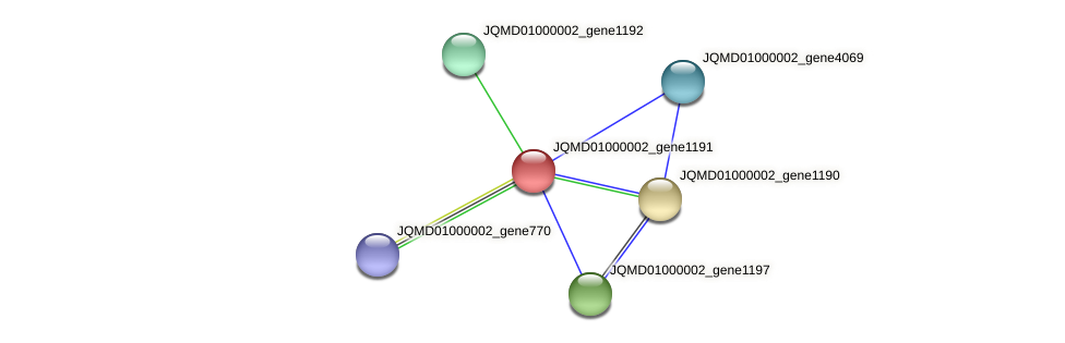 JQMD01000002_gene1191 protein (Zobellia uliginosa) - STRING interaction network