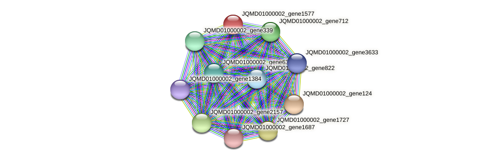 JQMD01000002_gene1577 protein (Zobellia uliginosa) - STRING interaction network