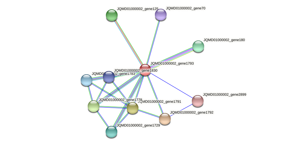 JQMD01000002_gene1793 protein (Zobellia uliginosa) - STRING interaction network