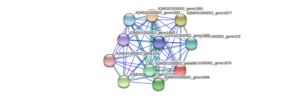 JQMD01000002_gene1879 protein (Zobellia uliginosa) - STRING interaction network