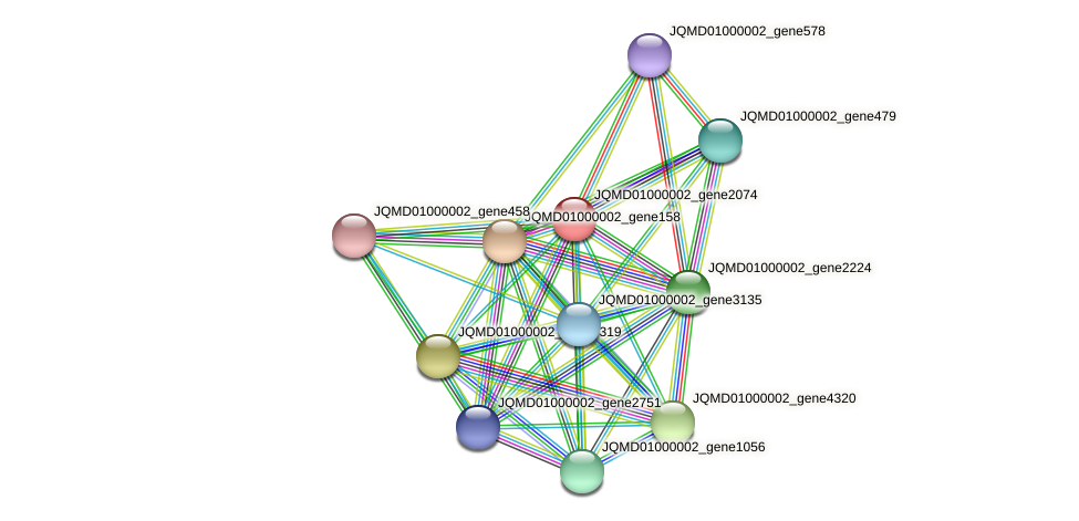 JQMD01000002_gene2074 protein (Zobellia uliginosa) - STRING interaction network