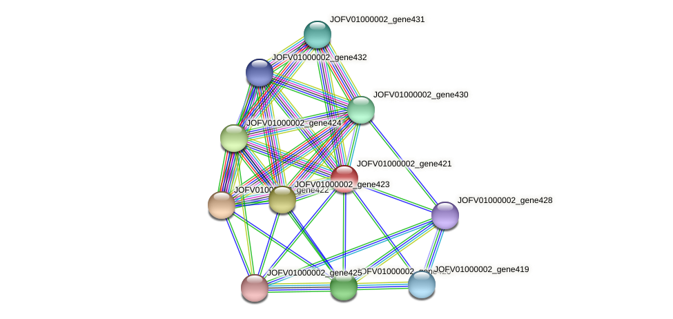 JOFV01000002_gene421 protein (Oerskovia turbata) - STRING interaction network