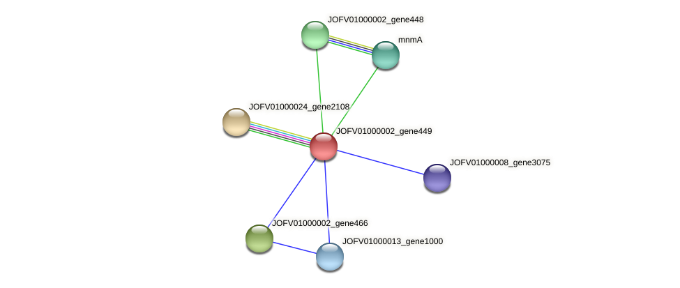 JOFV01000002_gene449 protein (Oerskovia turbata) - STRING interaction network