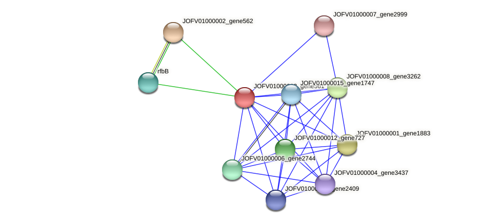 JOFV01000002_gene561 protein (Oerskovia turbata) - STRING interaction network