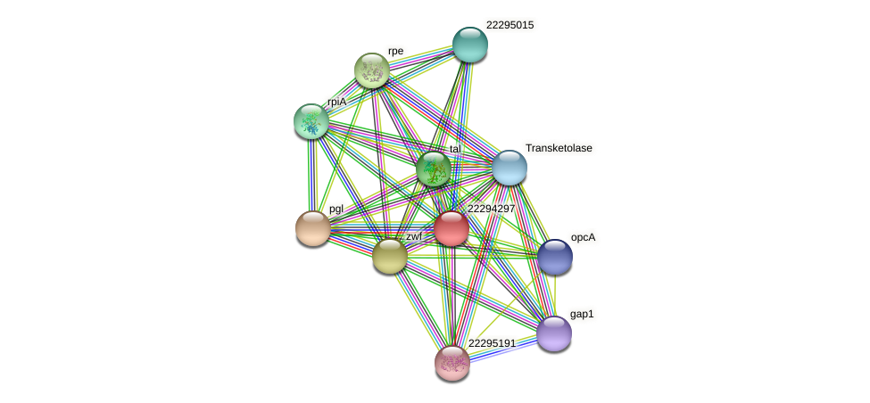 tlr0576 protein (Thermosynechococcus elongatus) - STRING interaction network