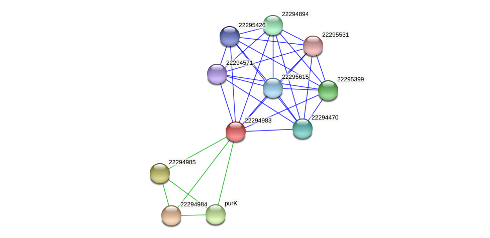 tlr1259 protein (Thermosynechococcus elongatus) - STRING interaction network