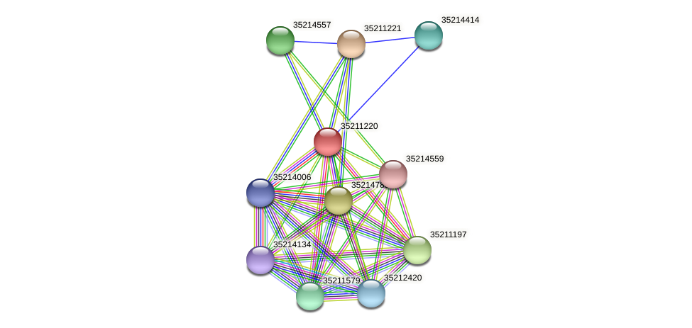 gll0658 protein (Gloeobacter violaceus) - STRING interaction network
