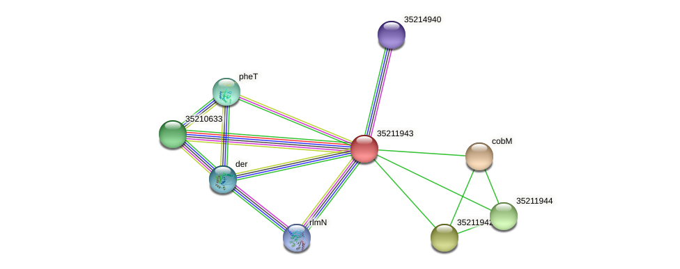 gll1379 protein (Gloeobacter violaceus) - STRING interaction network