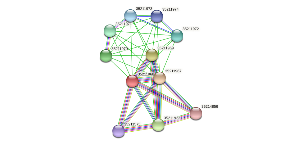 gll1403 protein (Gloeobacter violaceus) - STRING interaction network