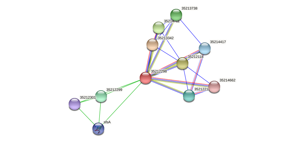 gll1732 protein (Gloeobacter violaceus) - STRING interaction network