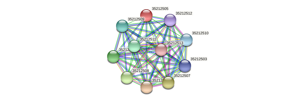 gll1939 protein (Gloeobacter violaceus) - STRING interaction network