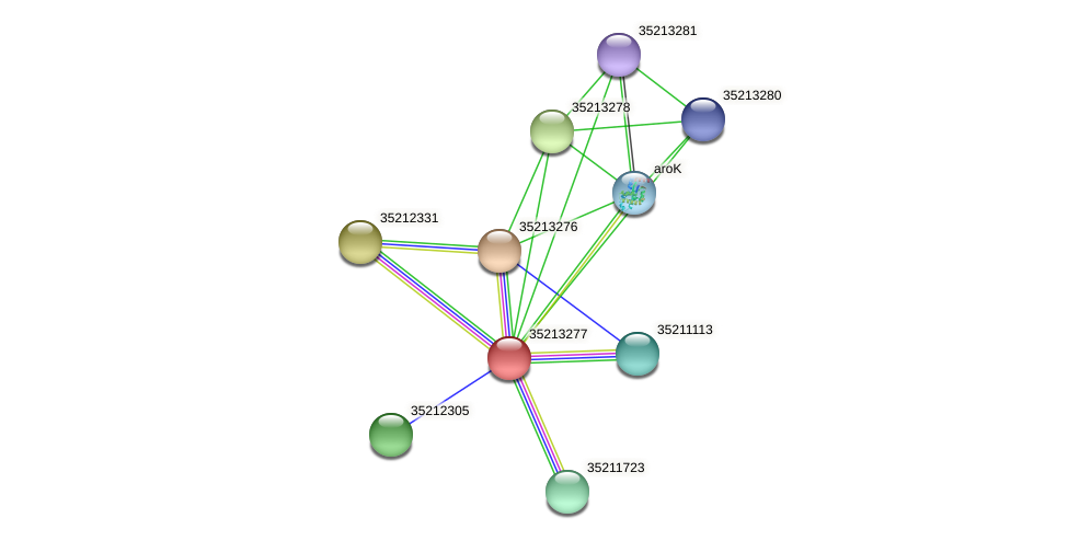 gll2708 protein (Gloeobacter violaceus) - STRING interaction network